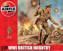 Model Kits at affordable prices